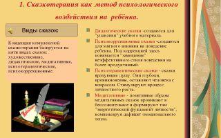 Сказкотерапия — психология