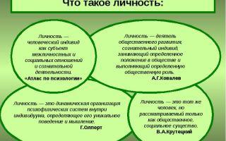 Шизоид — психология