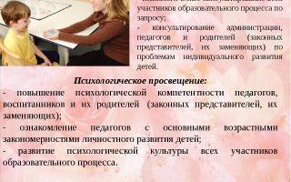Психологическое консультирование — психология