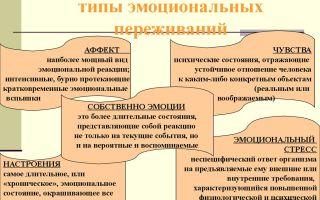 Аутогенная тренировка высшей ступени — психология