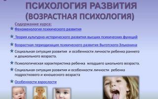 Формирование я у детей — психология