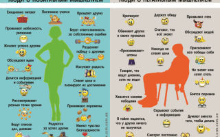 Как развивать позитив — психология