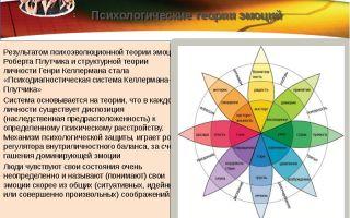 Ключи конкретных эмоций — психология