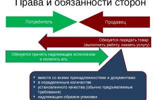 Право требовать выполнения договоренностей — психология
