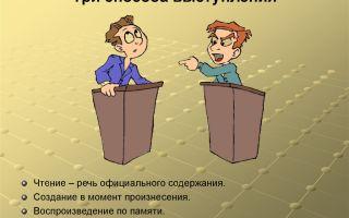 Три способа произнесения речи — психология