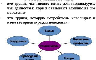 Общее или личное — психология