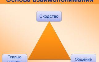 Треугольник сходство — общение — теплота — психология
