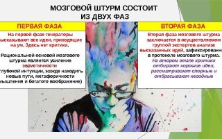 Мозговой штурм — психология