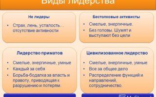 Бодалка — психология