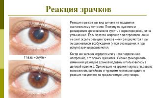 Вспышки глазами — психология