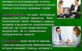 Фобия и лечение фобий — психология