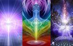 Высшие силы — психология