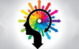 Сознание — психология