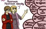 Мизогиния — психология