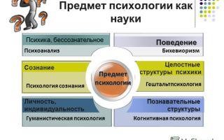 Формат — психология