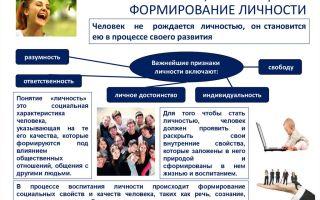 Нестандартное воспитание и отношение окружающих — психология