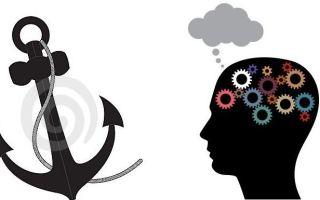 Заякоренные эмоции — психология