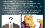 Внутренний образ — психология