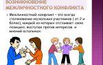 Подход к нарушениям межличностного и межгруппового общения — психология