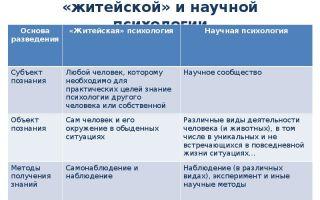 Сходство — психология