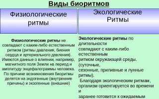 Психологические особенности — психология