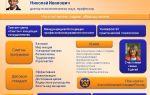 Международная ассоциация профессионалов развития личности — психология