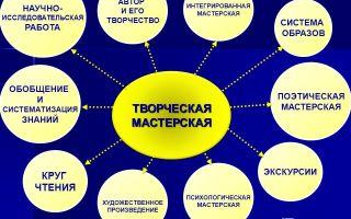 Исследовательская мастерская — психология