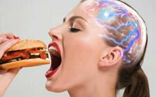 Аппетит — психология