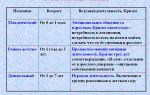 Гипертим: психотехника общения — психология