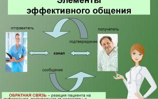 Эффективная коммуникация — психология