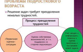 Ликвидация проблемной ситуации — психология