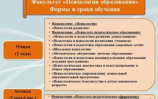 Психология образования — психология