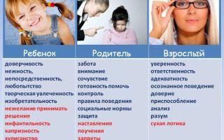 Позиция взрослого — психология