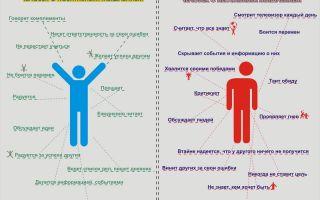 Негативный перевод — психология