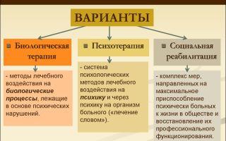 Терапия — психология