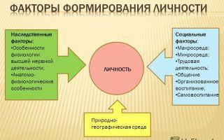 Отношение к росту и развитию личности — психология