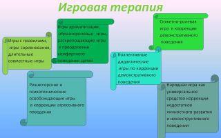 Эталон — психология