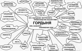 Игра «лото» — психология