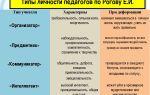 Морализаторство — психология