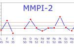 Mmpi (ввп) — психология