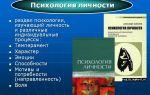 Психология личности — психология