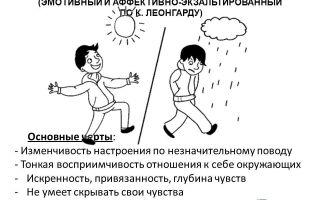 Смех — психология
