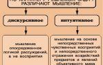 Дискурсивное мышление — психология