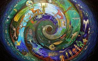 Мир обычен, мир обыденности — психология