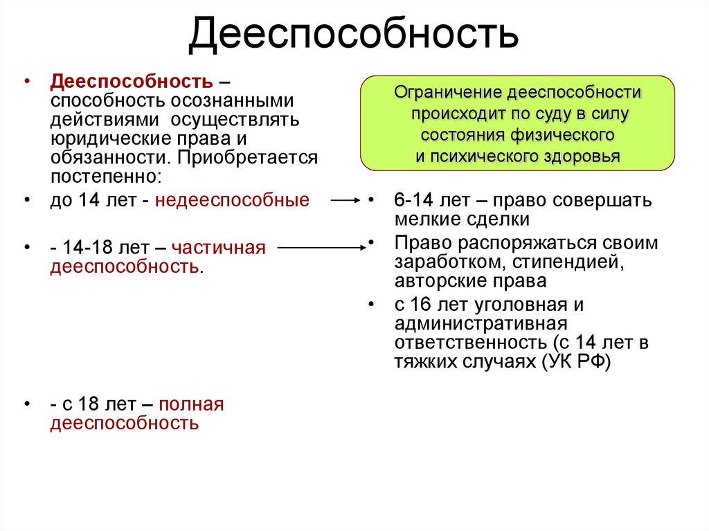 скриншот перевода денег сбербанк