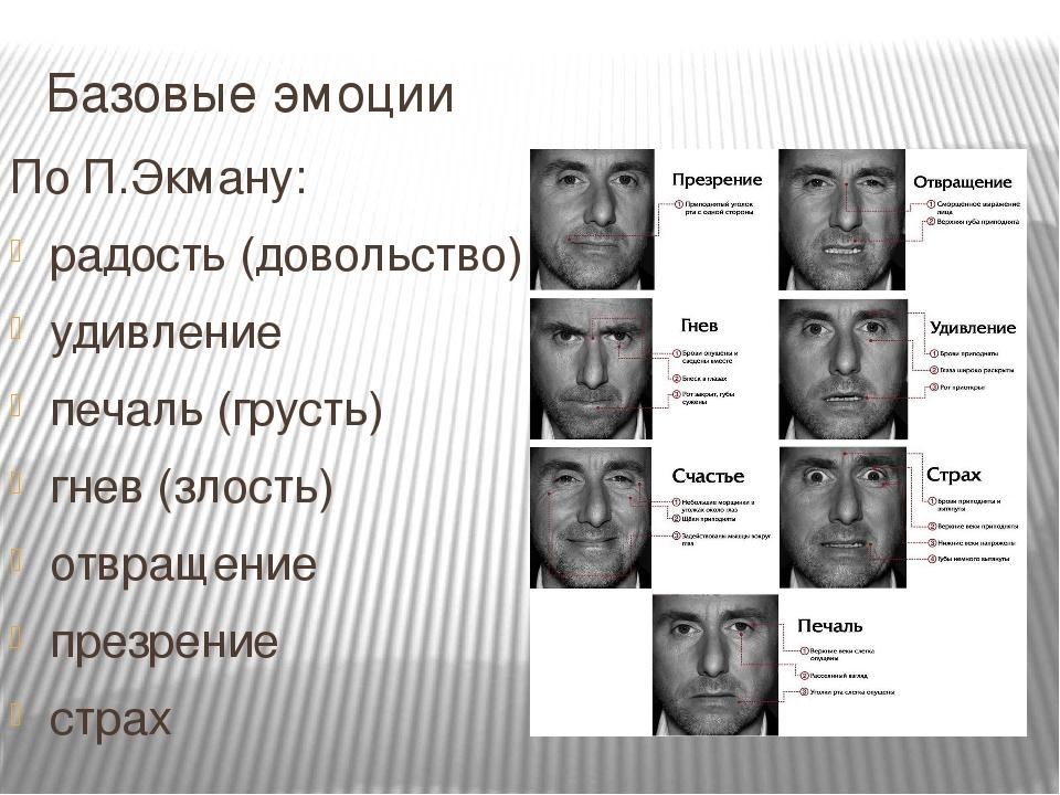 Основные эмоции человека в картинках