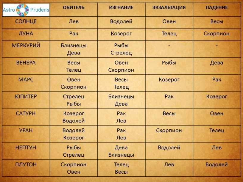Экзальтированный тип личности: признаки, особенности, психологическая характеристика. Экзальтированный тип личности: особенности, причины, диагностика и лечение
